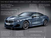 Das neue BMW 8er Coupé - Highlights