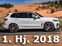 35. Quartal in Folge Absatzwachstum für BMW Group