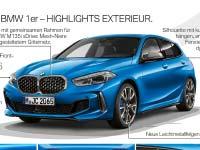 Der neue BMW 1er - alle Highlights auf einen Blick